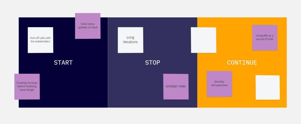 Sprint Retrospective Scrum Agile avec Miro en ligne et en télétravail. Template de rétrospective Start, Stop, Continue pour favoriser le dialogue en rétro à distance