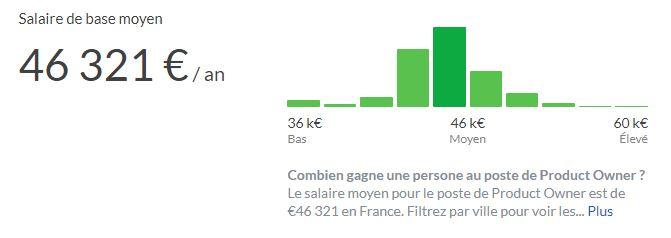 salaire PO product owner en France, à Paris. Salaire moyen ou median dans Glassdoor et LinkedIn pour un rôle de Product Owner Junior ou expérimenté